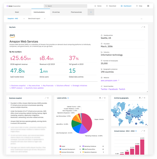 Searchable market intelligence and competitive insights sourced from industry tradeshows