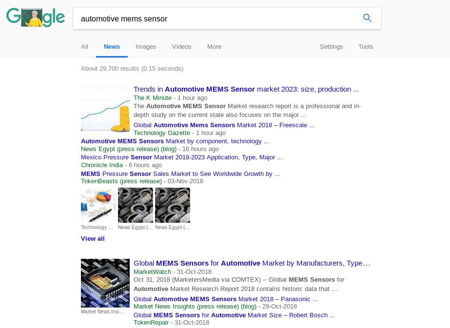 Automotive MEMS Sensors